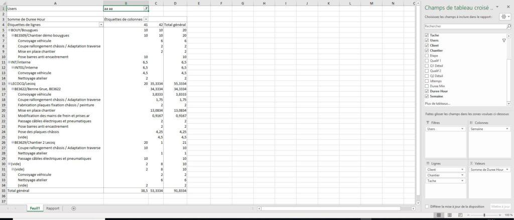 Export Excel avec Analyse par Tableau Croisé Dynamique