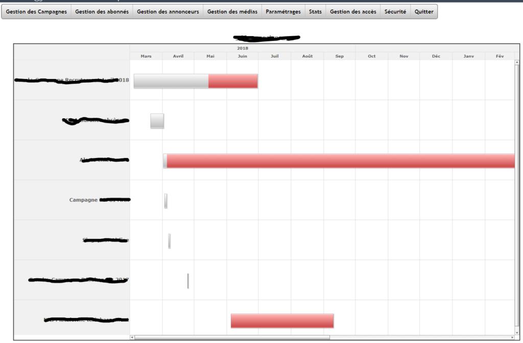 Diagramme de Gant dynamique en mode web
